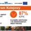 Kolejne kilometry nowych torów do portów w Szczecinie i Świnoujściu.