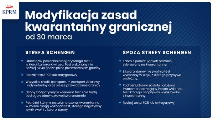 Świnoujście. Zmiany dla podróżujących i pracowników transgranicznych.