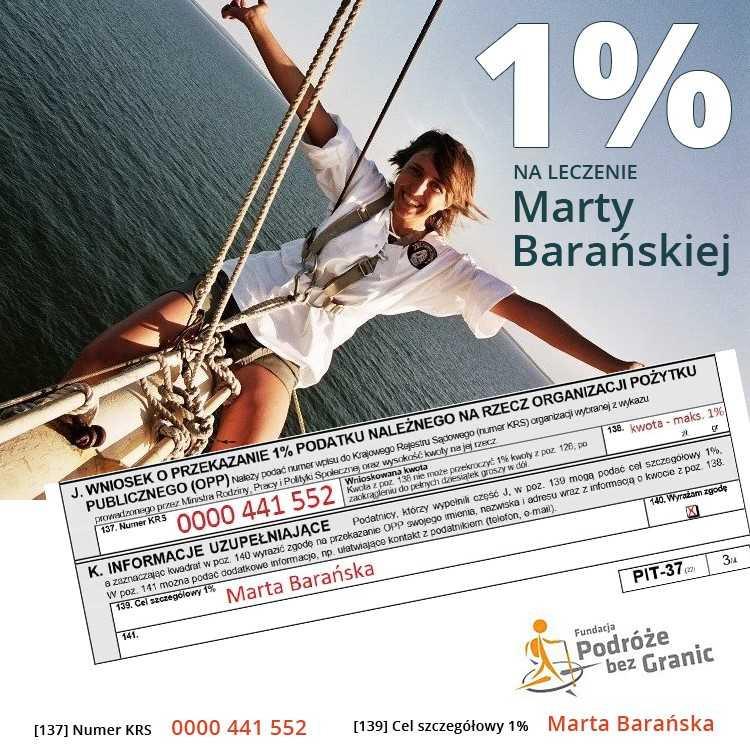 Akademia Morska w Szczecinie -1% dla Marty Barańskiej