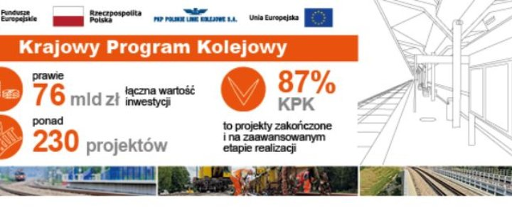 Kolejne nowe tory dla lepszego dostępu do portów w Szczecinie i Świnoujściu.