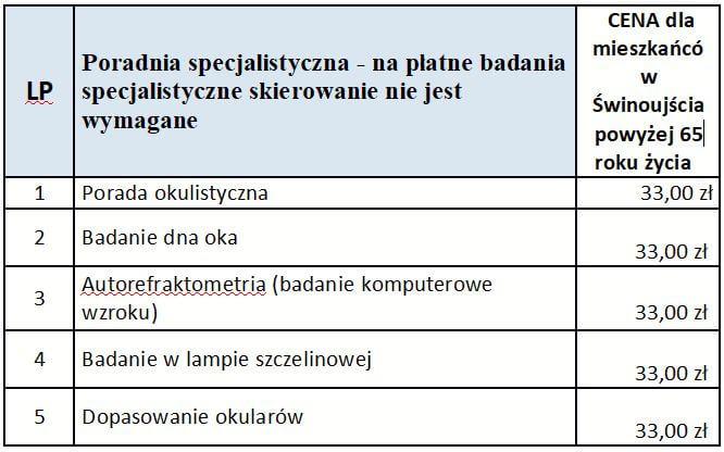 Szpital Miejski im. Jana Garduły w Świnoujściu sp. z o.o. informuje