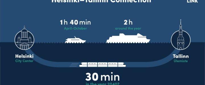 Helsinki i Tallinn połączy tunel