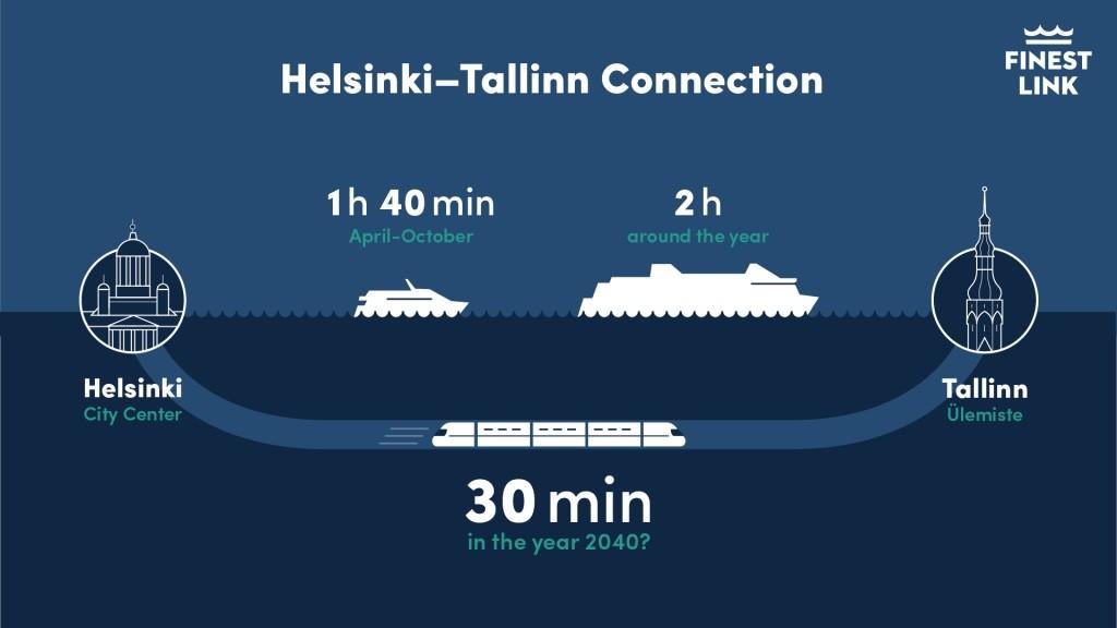 Helsinki i Tallinn połączy tunel? Wielka inwestycja czeka na realizację
