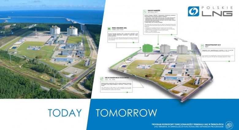 Polskie LNG podjęło strategiczną decyzję w zakresie realizacji Programu Rozbudowy Terminalu LNG w Świnoujściu