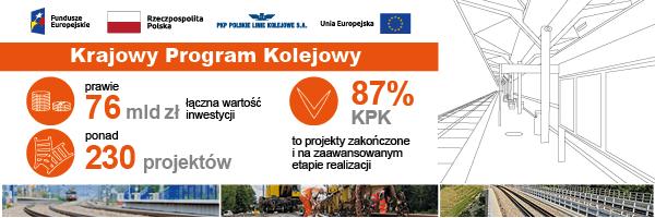 PLK: zmiany na linii Szczecin Dąbie - Świnoujście i Słupsk - Koszalin