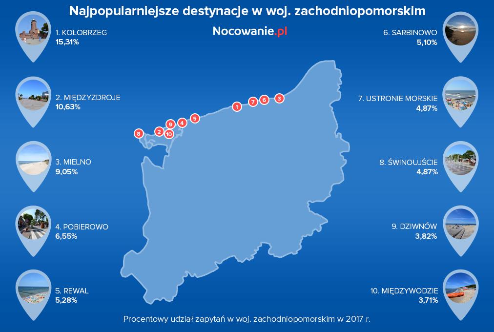 Zachodniopomorskie przyciąga turystów przez cały rok!
